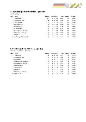 2. Bundesliga Nord Damen - gesamt - beim BSV Reutlingen eV