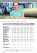 www.fema.biz Produkt-Katalog 2013 - FEMA Honeywell - Seite 7