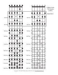 Scales - Trombone/Euphonium mus