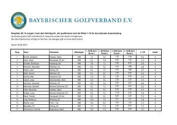 AK 16 Jungen.xlsx - Bayerischer Golfverband