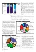 Die Marktgröße - Bürgernetz Weihenstephan eV - Seite 6