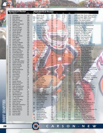 Alphabetical Roster Numerical Roster