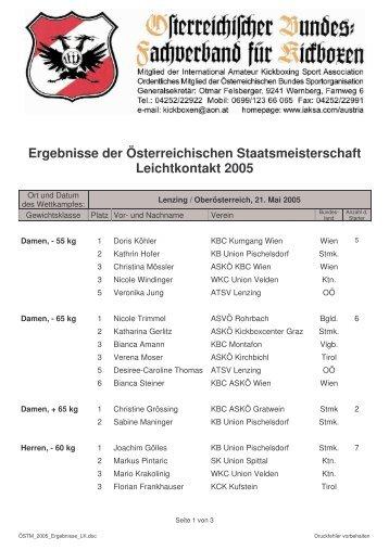 Ergebnisse der Österreichischen Staatsmeisterschaft Leichtkontakt ...
