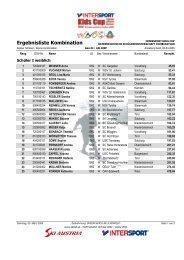 Ergebnisliste Kombination - Tiroler Skiverband