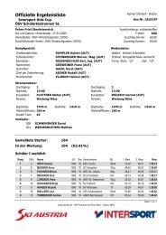 Offizielle Ergebnisliste - Tiroler Skiverband