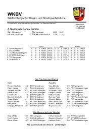 und Bowlingverband eV A-Klasse Alb-Donau Damen - WKBV