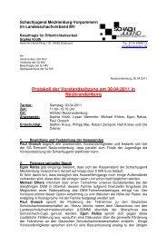 Protokoll der Vorstandssitzung am 30.04.2011 in Neubrandenburg