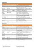 Vorprogramm - Pulsmesser - Seite 4