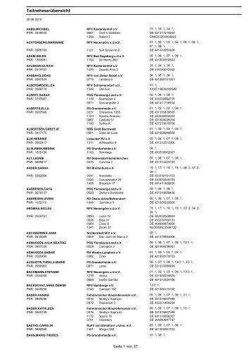 Teilnehmerliste-Kopfnummern - Mervestelle