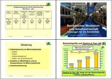 Betriebliches Wachstum und Arbeitswirtschaft - AgriGate AG