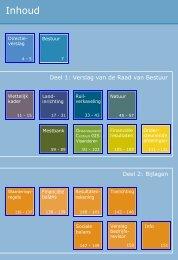 VLM-jaarverslag 2001 (PDF - 3,6 MB) - Vlaamse Landmaatschappij