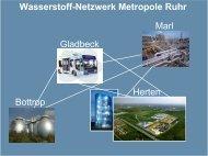 Bottrop Herten Wasserstoff-Netzwerk Metropole Ruhr Marl Gladbeck