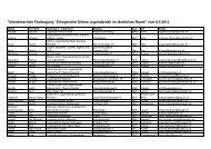 Teilnehmerliste offiziell - JaRL