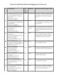 Übersicht individuelle Prämienverbilligung in den Kantonen (68 KB