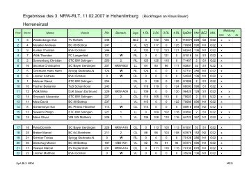 Ergebnisse (PDF) - (BLV-NRW) www