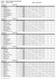 Vorrunde Gruppe - VfR Simmern Tischtennis