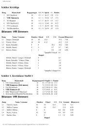 Bilanzen - VfR Simmern Tischtennis