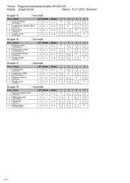 Gruppe - VfR Simmern Tischtennis