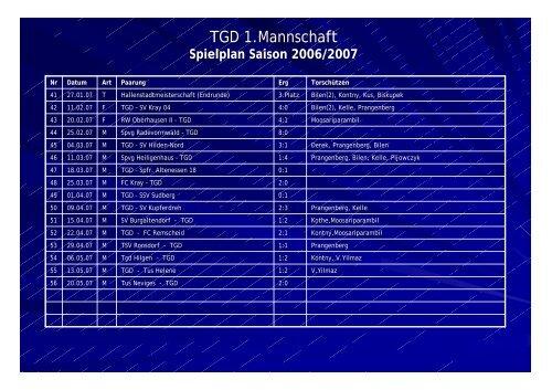 Spielplan Saison 2006/2007 - Tgd. Essen-West