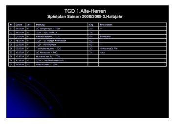 Spielplan Saison 2008/2009 2.Halbjahr - Tgd. Essen-West