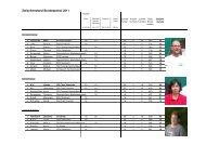 Zwischenstand Bundespokal 2011 - BSC Oppenheim