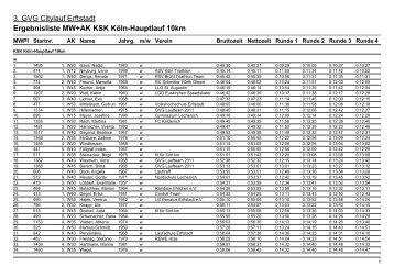 Ergebnisliste MW+AK Hauptlauf 10km - BTV Leichtathletik