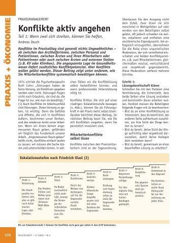 Konflikte aktiv angehen - Frauenarzt
