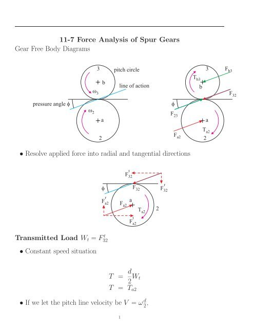 11 7 force analysis of spur gears gear free body diagrams 11 7 force analysis of spur gears gear free body diagrams