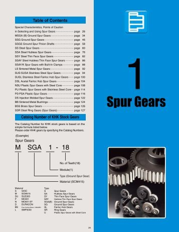 MSGA (B) Ground Spur Gears