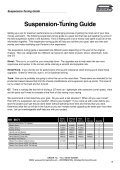 SUSPENSION TUNING GUIDE SUSPENSIONS ... - cegsport - Page 3