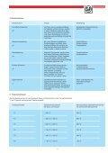 Planungshinweise - Soler & Palau - Seite 4