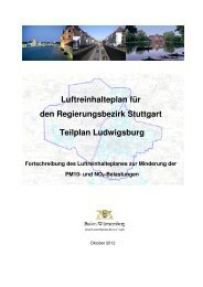 Luftreinhalteplan - Stadt Freiberg am Neckar