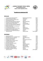 Rangfolge Landessieger 2012