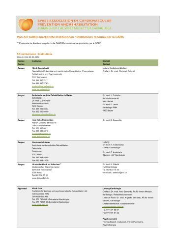 Verzeichnis der Zentren mit ambulanter Rehabilitation in der