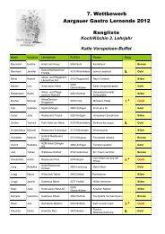Rangliste Koch 3. Lehrjahr - Hotellerie et Gastronomie Verlag