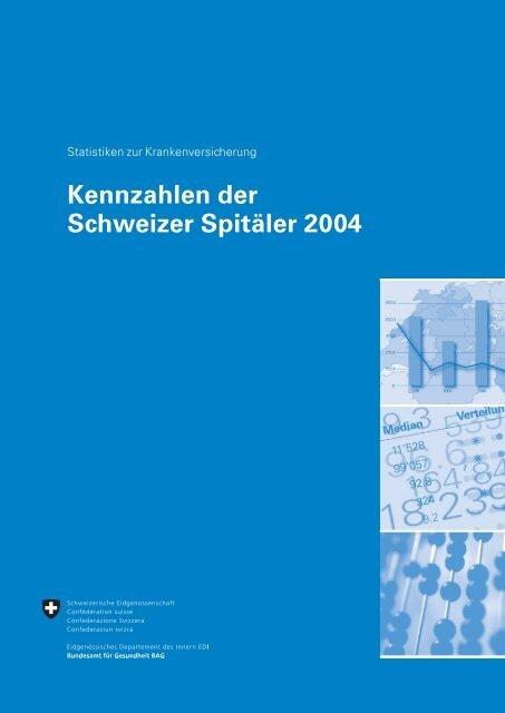 Anzahl Spitäler - Comparis.ch