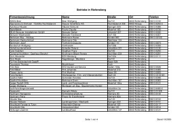 Betriebe in Riefensberg Firmenbezeichnung Name Straße Ort Telefon