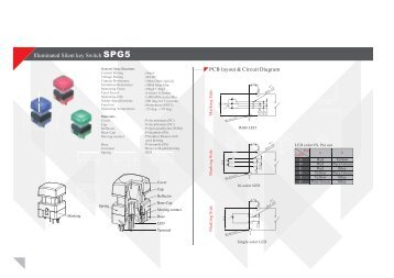 S P G 5 - RJS Electronics Ltd
