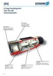 2-Finger-Parallelgreifer Type SPG 100 ... - BIBUS SK, sro