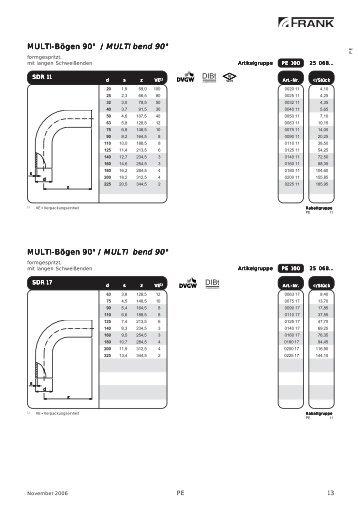PDF-Datei - Frank GmbH