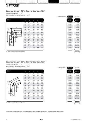 PE segmentierte Formteile - Frank GmbH