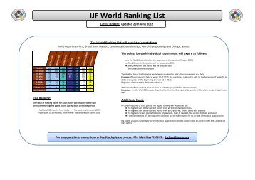 IJF World Ranking List -60 kg