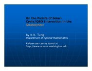 On the Puzzle of Solar Cycle-QBO Interaction - Solar Physics at MSU