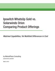 Ipswitch WhatsUp Gold vs. Solarwinds Orion Comparing Product ...