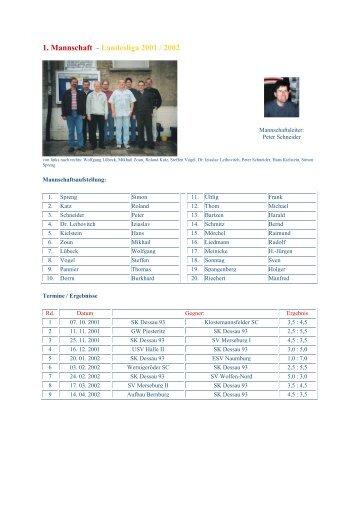 1. Mannschaft - Landesliga 2001 / 2002 - SK Dessau 93 e. V.