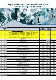Ergebnisse des 1. Ostalb-Teamathlons am Samstag ... - Hobbylauf.de