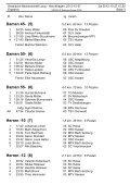 Ergebnisliste - Skiclub Helsa - Seite 3