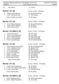 Ergebnisliste - Skiclub Helsa - Seite 4