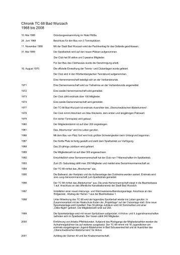 Chronik TC 68 Bad Wurzach 1968 bis 2008 - Der Wurzacher