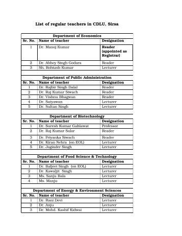 Teaching Staff - Chaudhary Devi Lal University, Sirsa